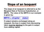 slope of an isoquant