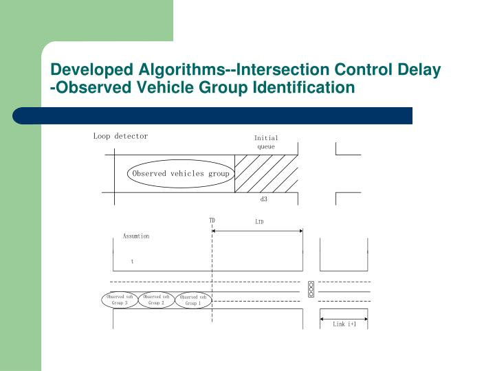 Developed Algorithms--Intersection Control Delay