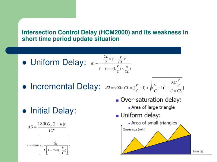 Intersection Control Delay (HCM2000) and its weakness in short time period update situation