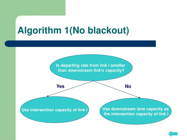 Algorithm 1(No blackout)