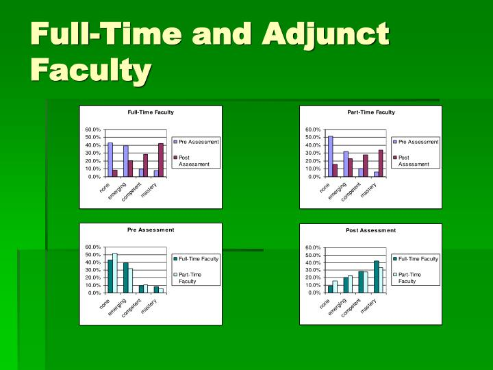 Full-Time and Adjunct Faculty