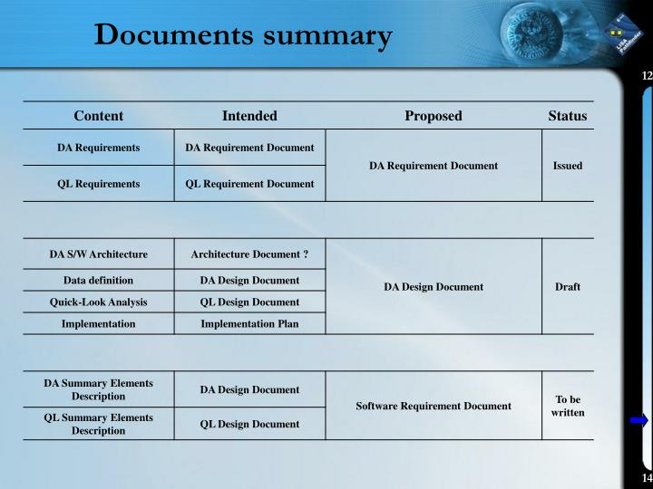 Documents summary