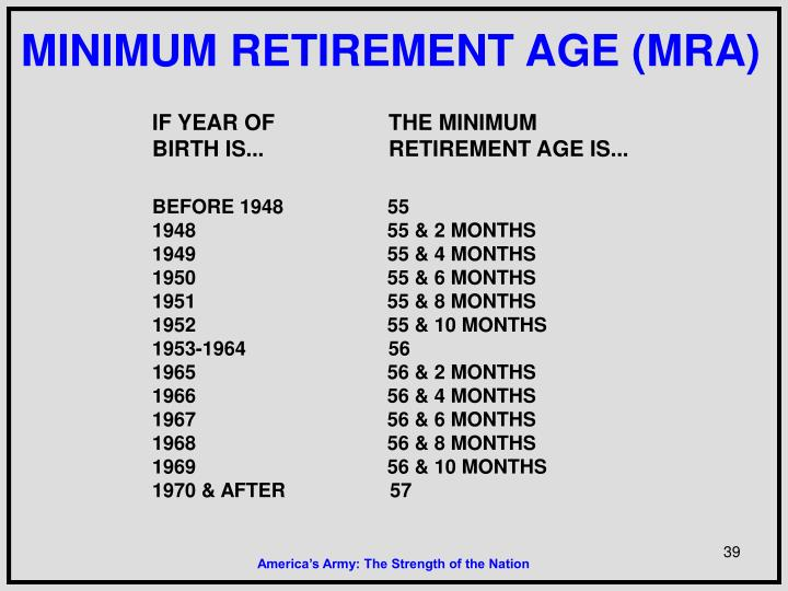 MINIMUM RETIREMENT AGE (MRA)