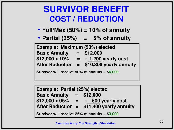 SURVIVOR BENEFIT