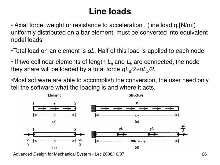 Line loads