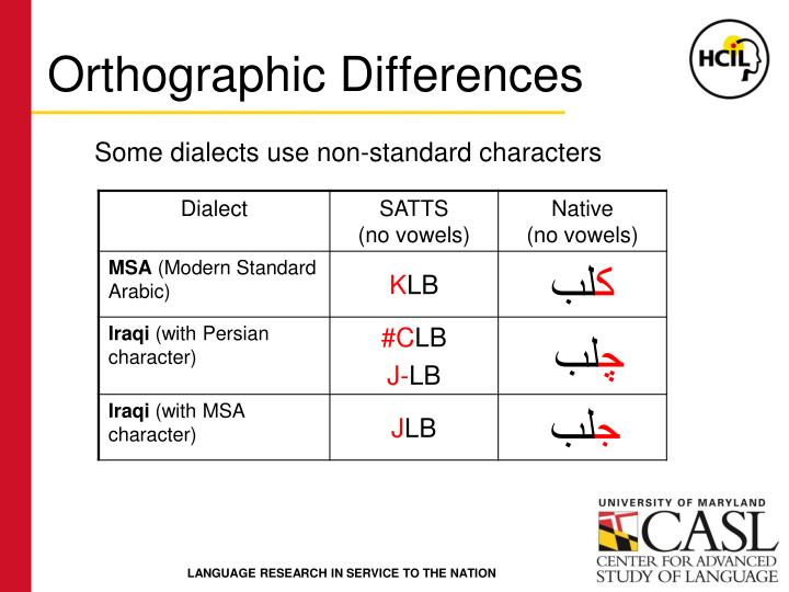 Some dialects use non-standard characters