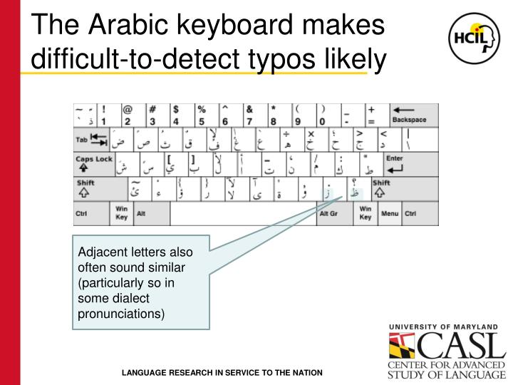 The Arabic keyboard makes difficult-to-detect typos likely