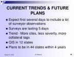 current trends future plans