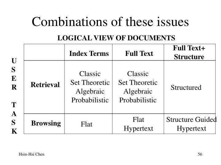 Combinations of these issues