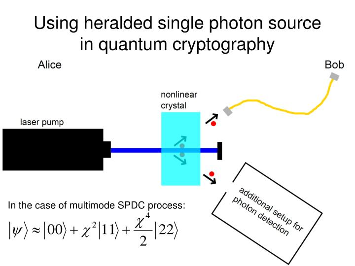 Using heralded single photon source