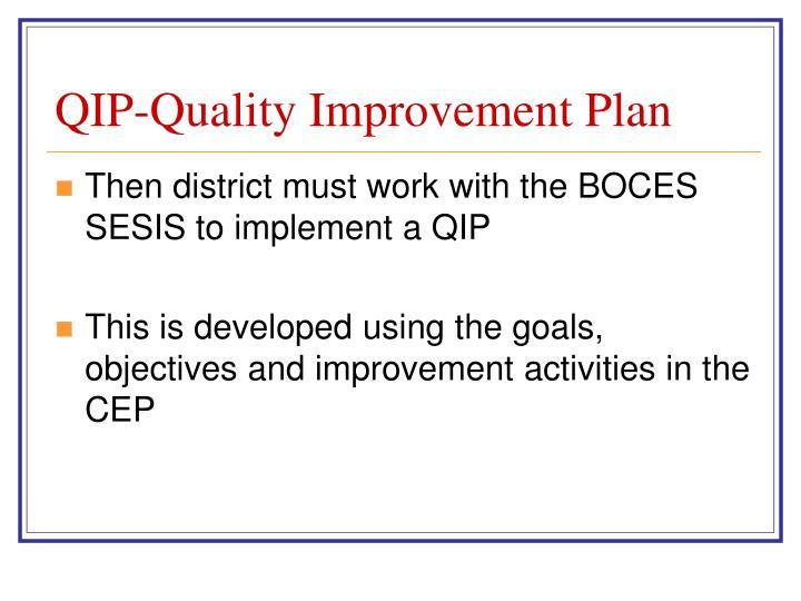 QIP-Quality Improvement Plan