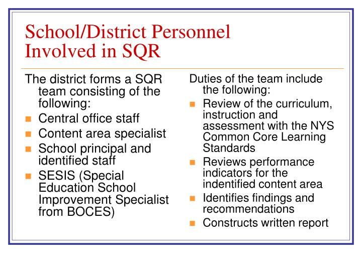 The district forms a SQR team consisting of the following: