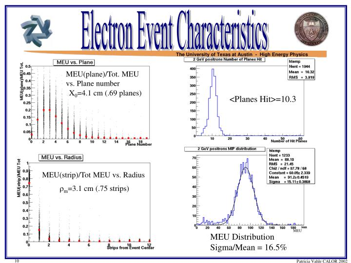 Electron Event Characteristics
