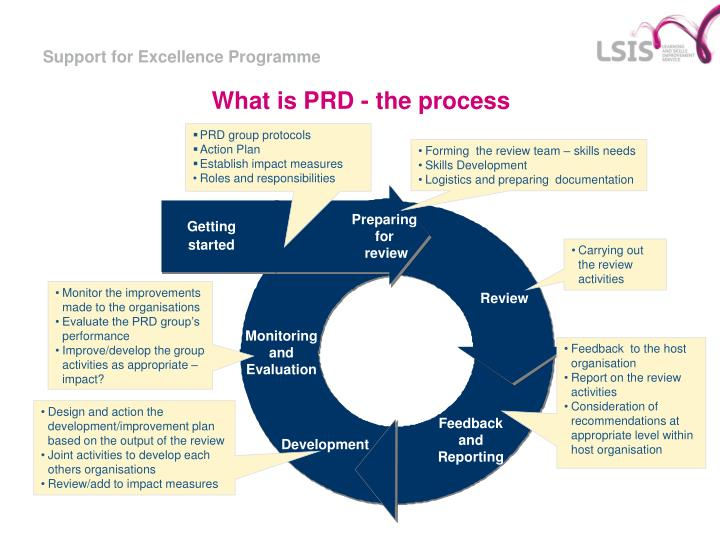 What is PRD - the process