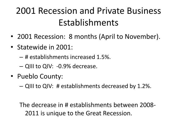 2001 Recession and Private Business Establishments