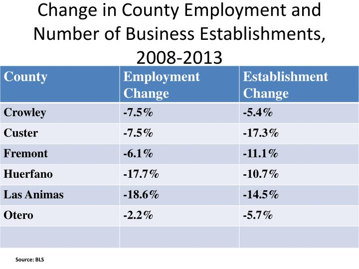 Change in County Employment and Number of Business Establishments, 2008-2013