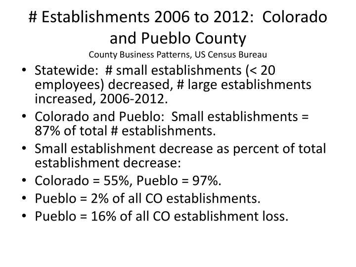 # Establishments 2006 to 2012:  Colorado and Pueblo County