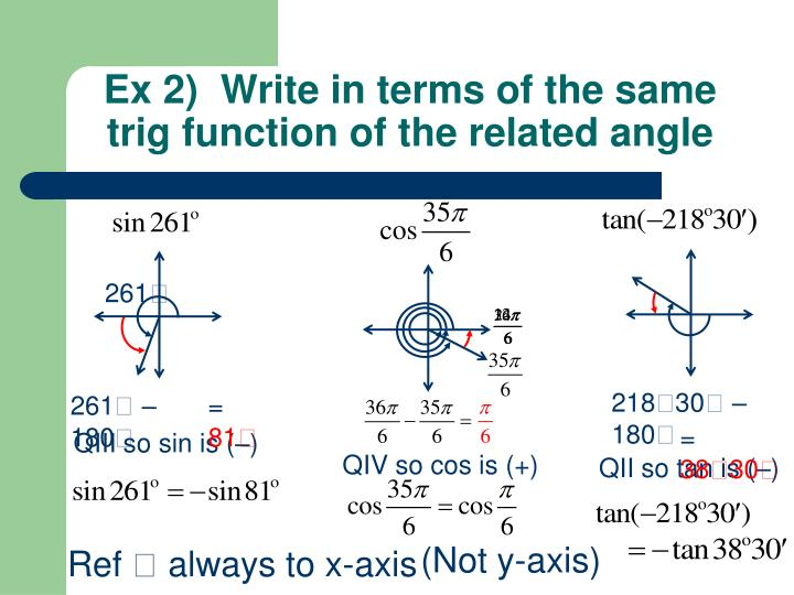 Ex 2)  Write in terms of the same trig function of the related angle