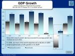 gdp growth israel compared to advanced economies annual rate of change in constant prices