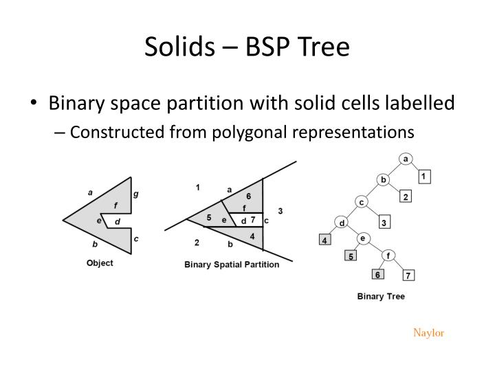 Solids – BSP Tree