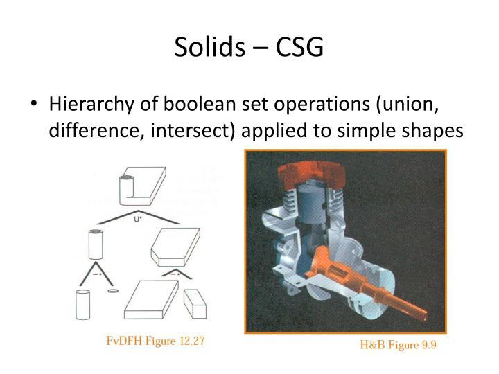 Solids – CSG