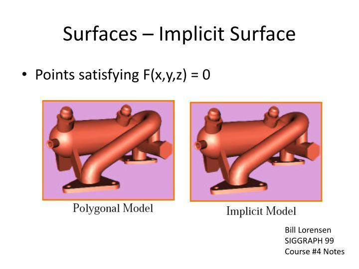 Surfaces – Implicit Surface