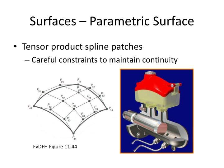 Surfaces – Parametric Surface
