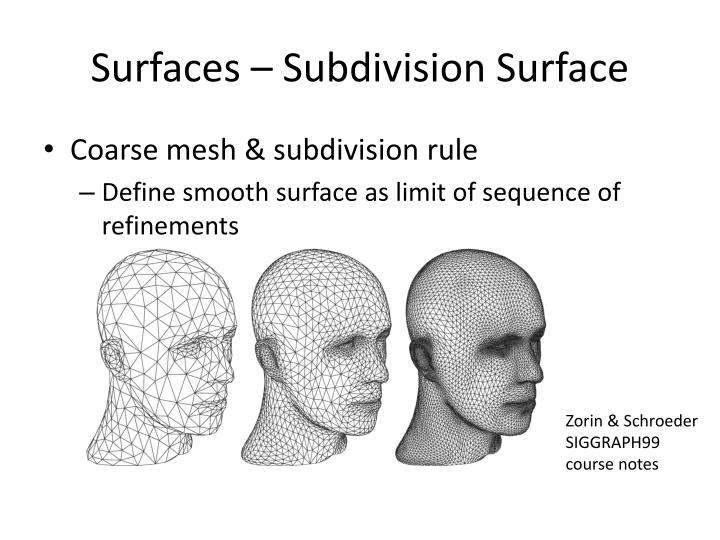 Surfaces – Subdivision Surface