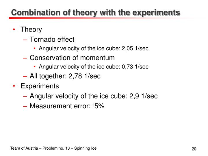 Combination of theory with the experiments