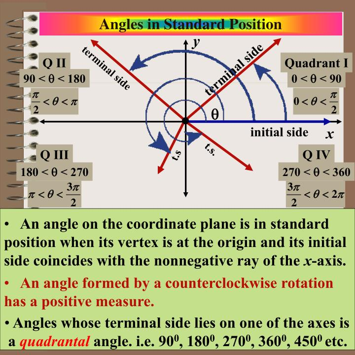 Angles in standard position