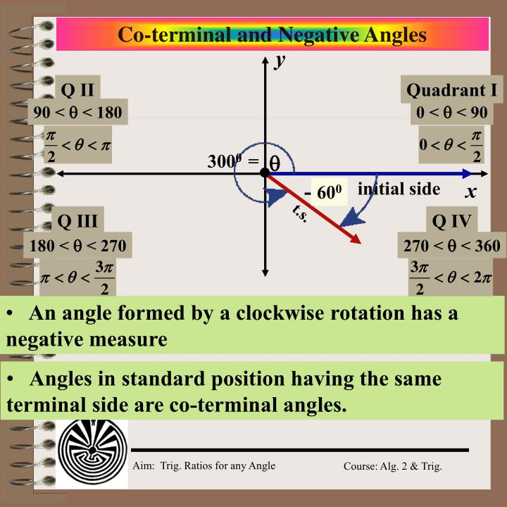 Co terminal and negative angles