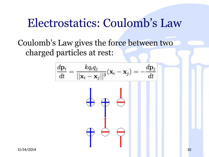 Electrostatics: Coulomb's Law