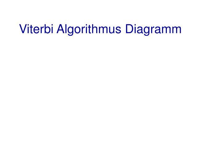 Viterbi Algorithmus Diagramm