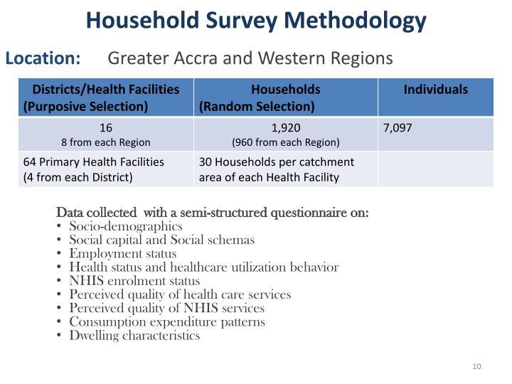Household Survey Methodology