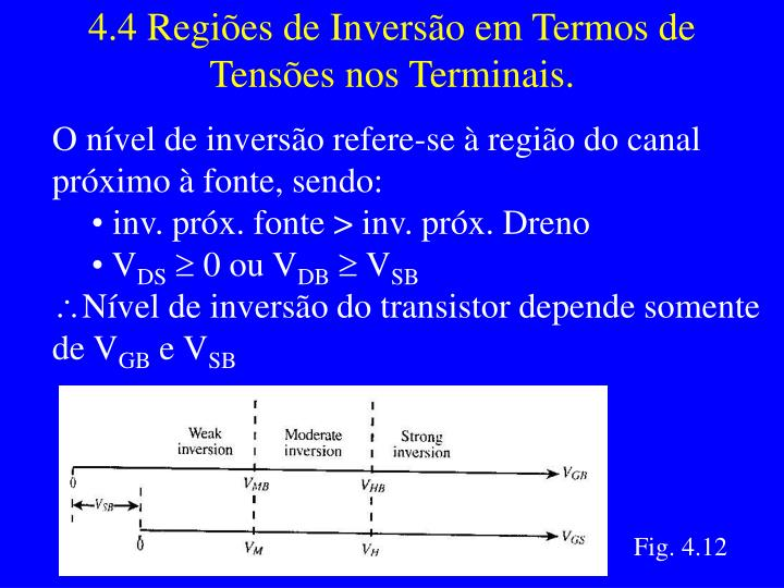 4 4 regi es de invers o em termos de tens es nos terminais