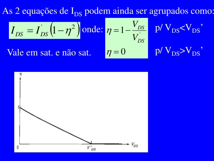 As 2 equações de I