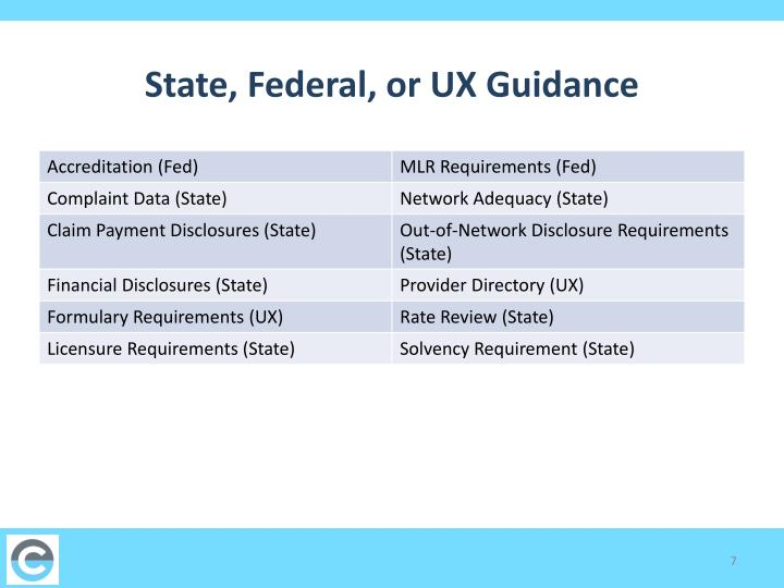 State, Federal, or UX Guidance