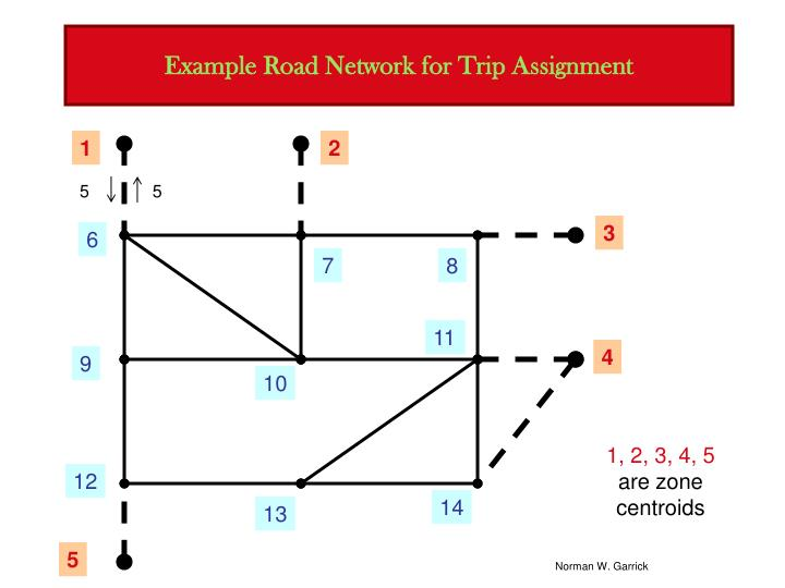 Example Road Network for Trip Assignment