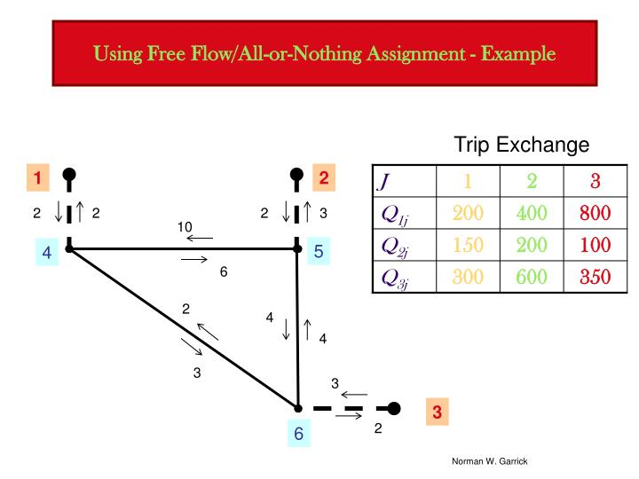 Using Free Flow/All-or-Nothing Assignment - Example