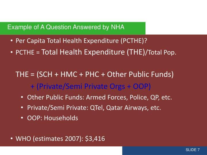 Per Capita Total Health Expenditure (PCTHE)?