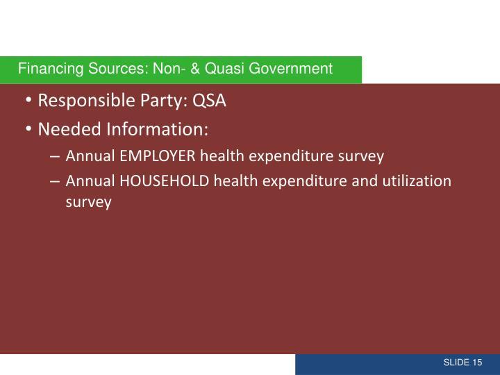 Responsible Party: QSA