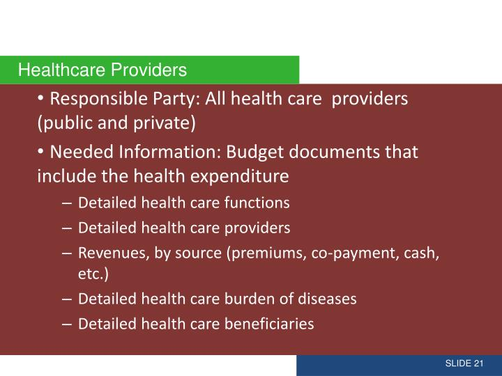 Responsible Party: All health care  providers (public and private)