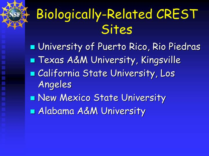 Biologically-Related CREST Sites