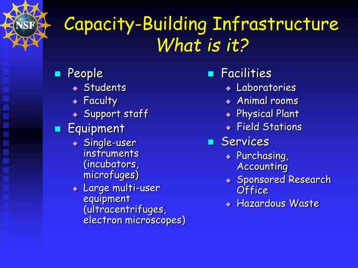 Capacity building infrastructure what is it