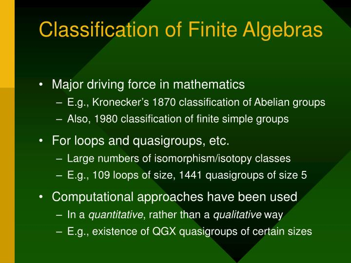 Classification of finite algebras