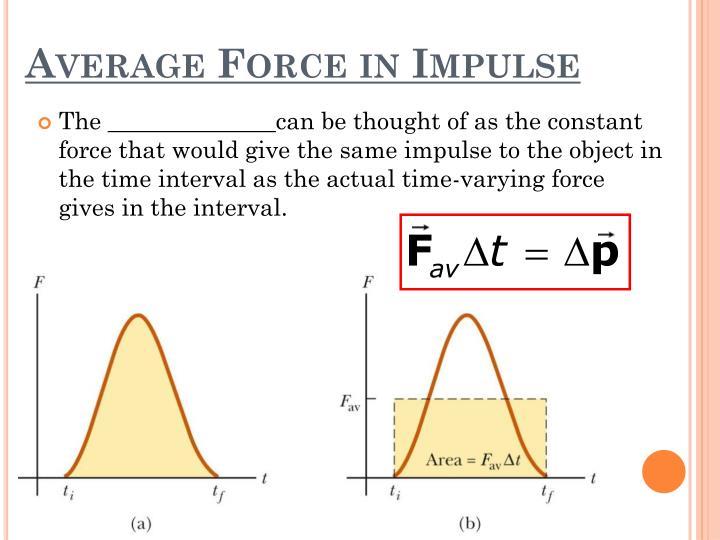 Average Force in Impulse