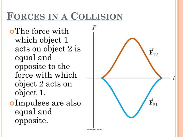 Forces in a Collision