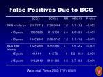 false positives due to bcg3