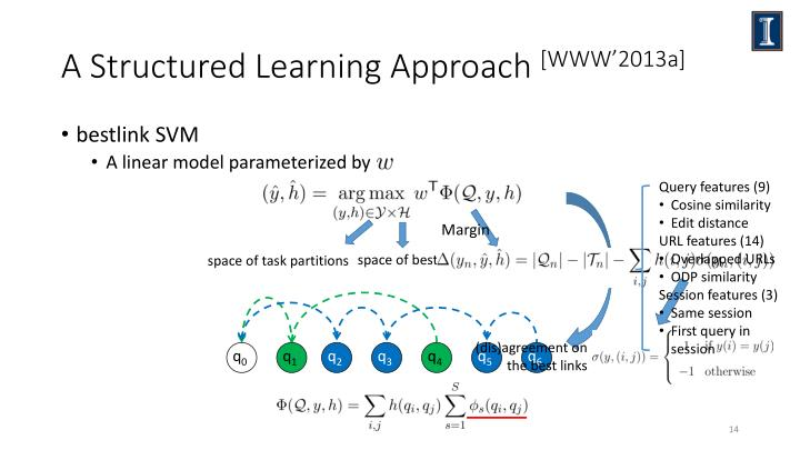 A Structured Learning Approach