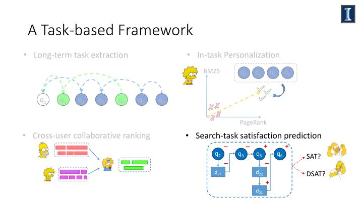 A Task-based Framework